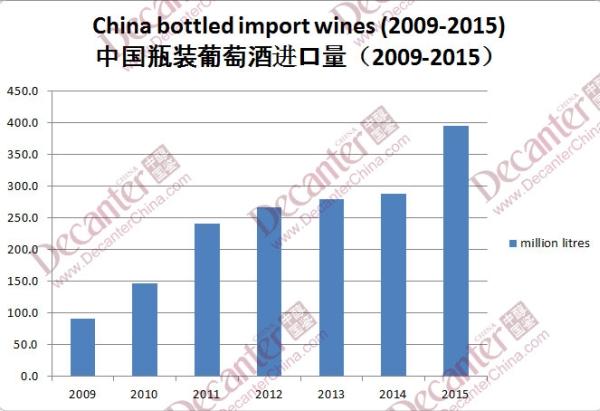 Cina, bicchiere mezzo vuoto per gli italiani