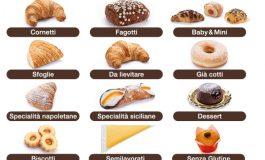 Ergon compra Dolciaria Acquaviva, Progressio su Polenghi Food